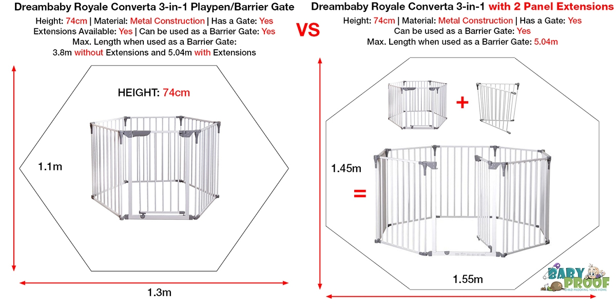 Dreambaby-Royale-Converta-Gate-with-2-Panel-Extension-vs-without-5.04mMax